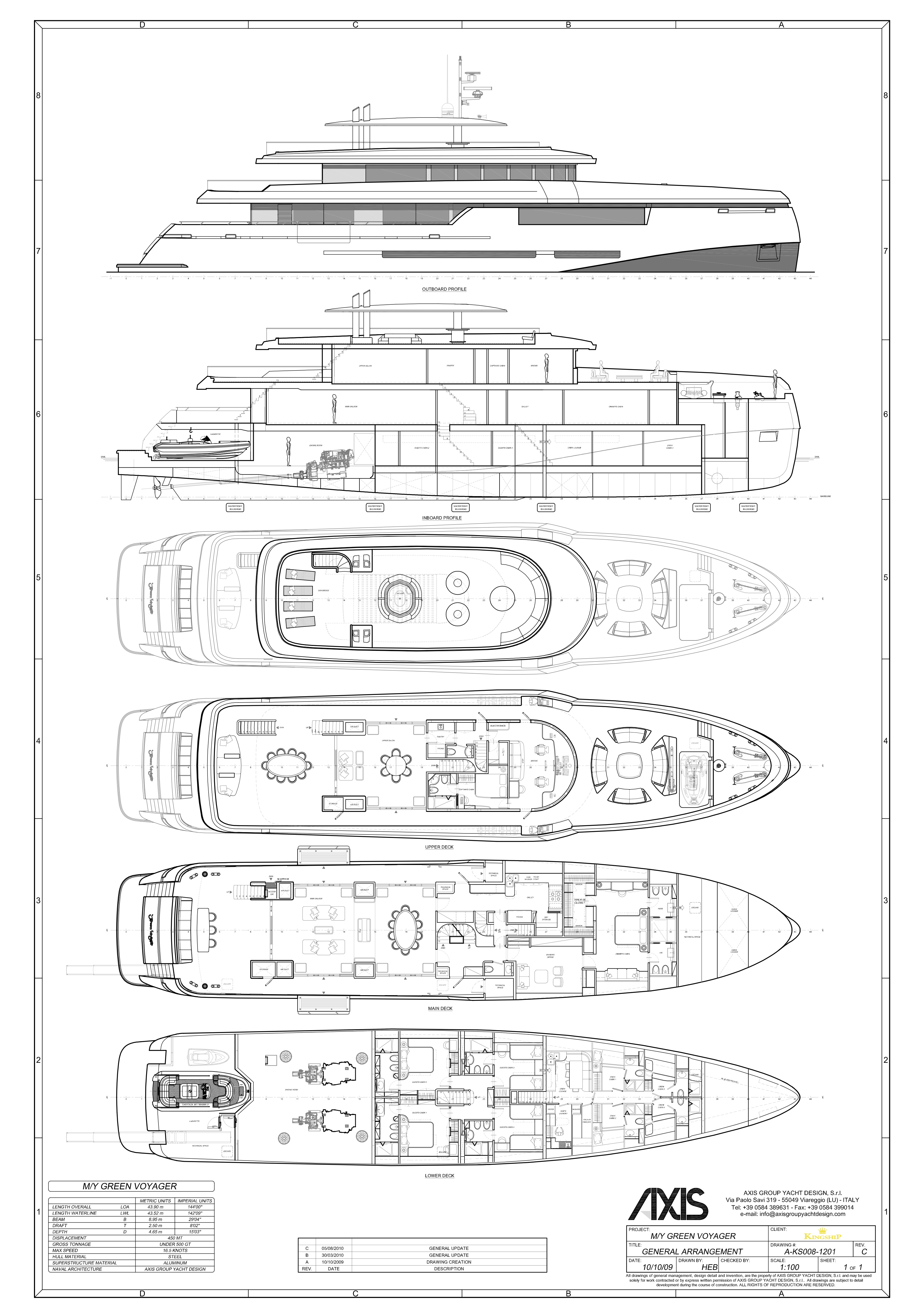 kingship sets new yacht design standard for 144 green voyager Top 10 Most Beautiful Islands green
